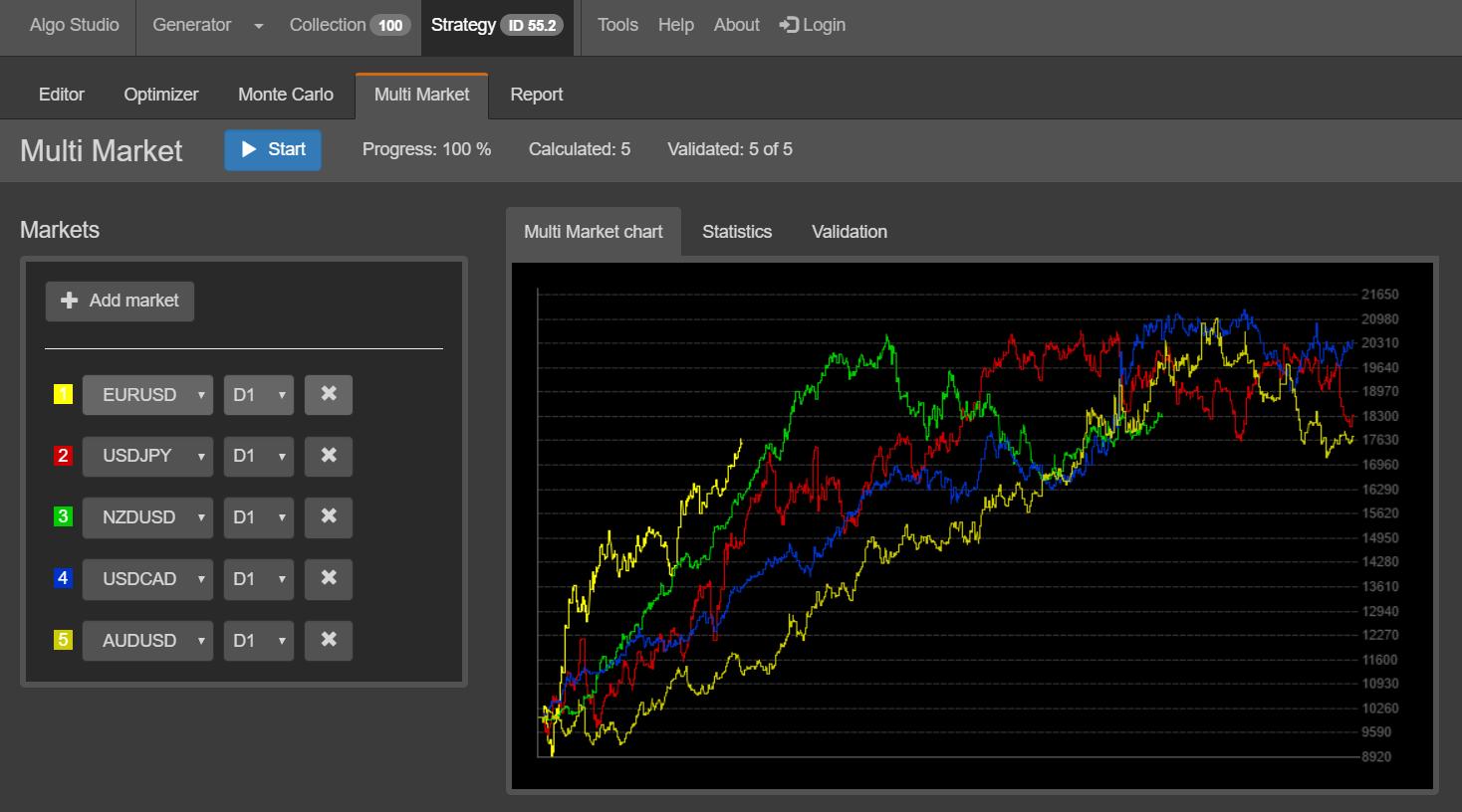 Algo Studio - Multi Market Screenshot