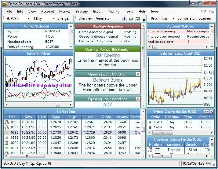 Click to view Forex Strategy Builder 2.6.0.0 screenshot