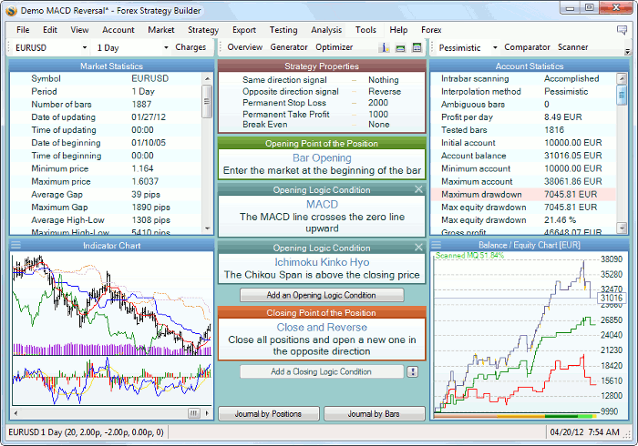 Forex Strategy Builder Screen shot