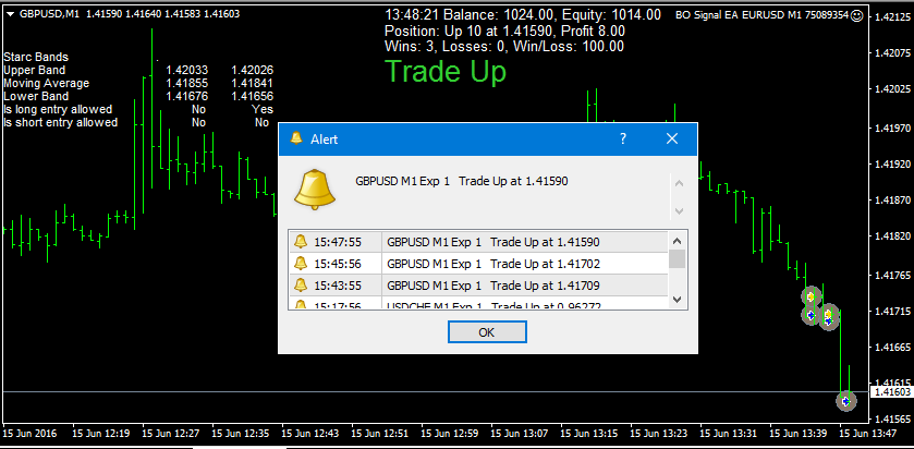 Binary options trade copier