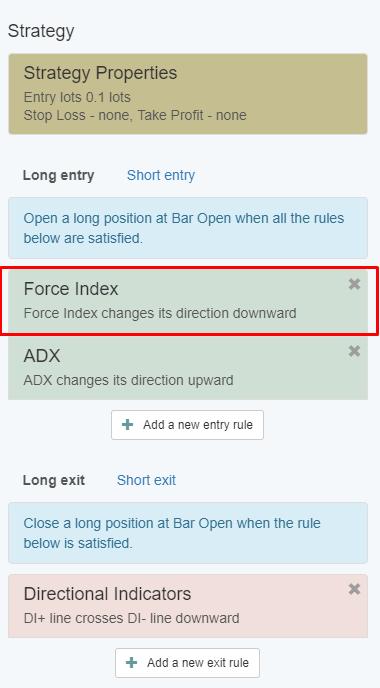 Force Index