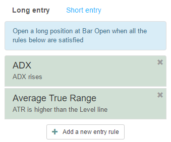 Ambiguous long entry rules