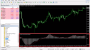 eas-guide:macd_on_eurusd.png