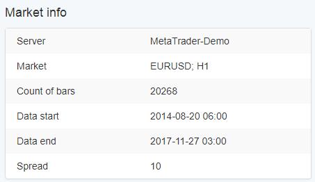 Informações do mercado