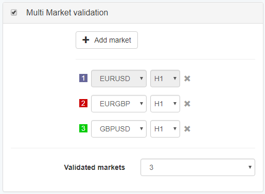 Multi Market Validation