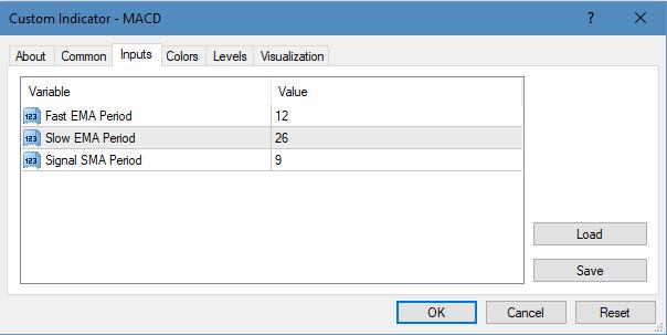 Configurando propriedades do indicador
