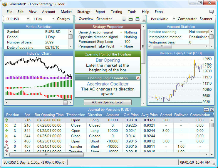 Registrykey getvalue binary options