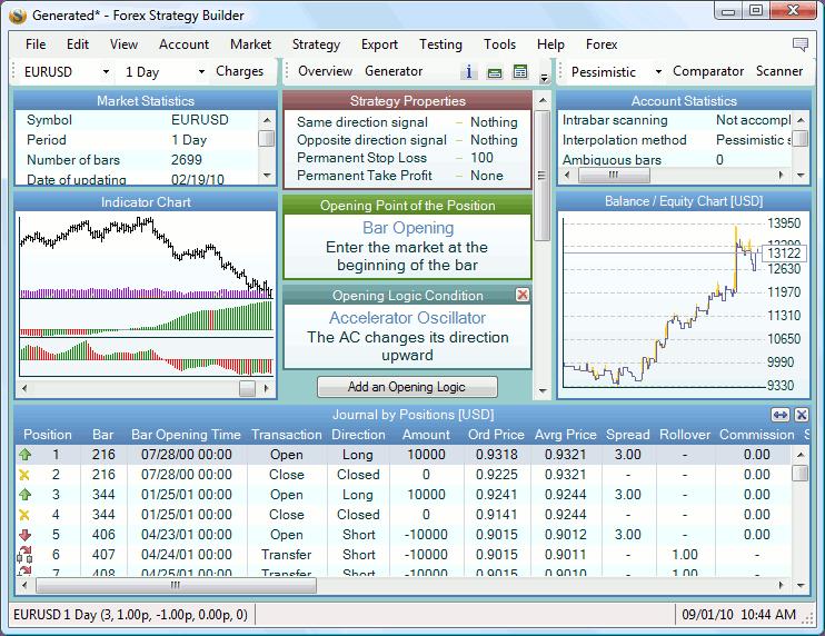 Forex signal 30 ver 2012