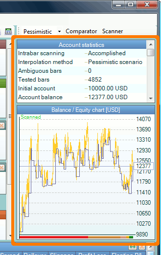 Lot Size Calculator | Calculate Position Size, Risk, Units, Stop Loss