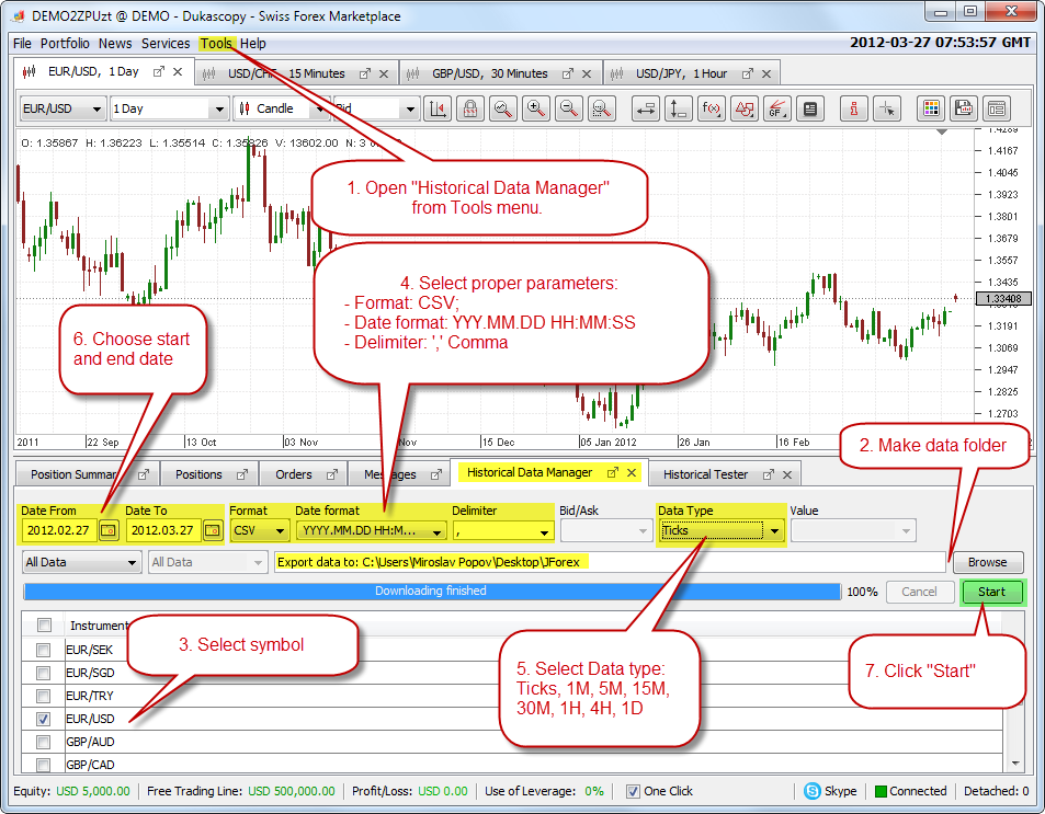 Historical forex tick data free