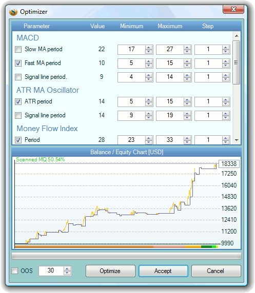 Margin forex wiki