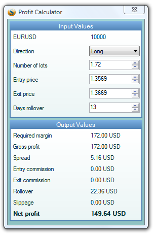 Profit calculator formula in trading cfd