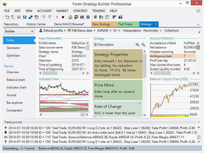 Forex Strategy Builder Pro 3.8.8