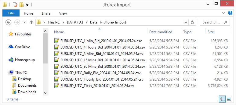 JForex Import Folder