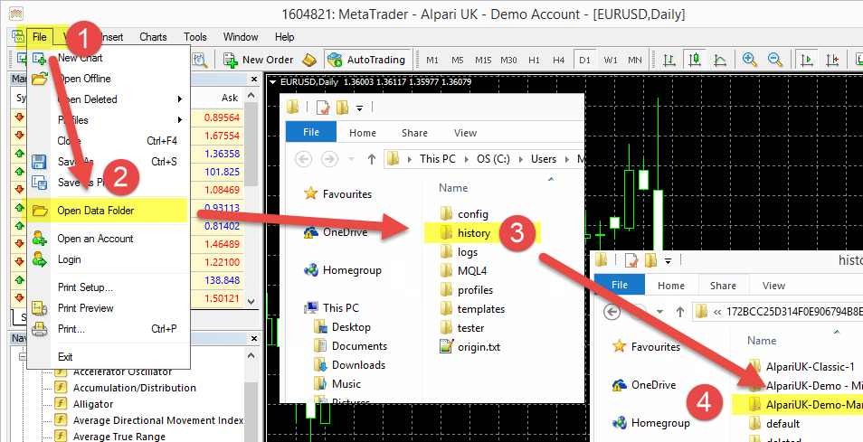 Importing MT4 HST Data [Forex Software]