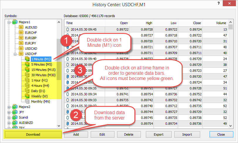 Forex Historical Data Mt4 - Metatrader 1-Minute Data