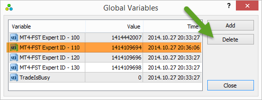 MetaTrader Global Variables