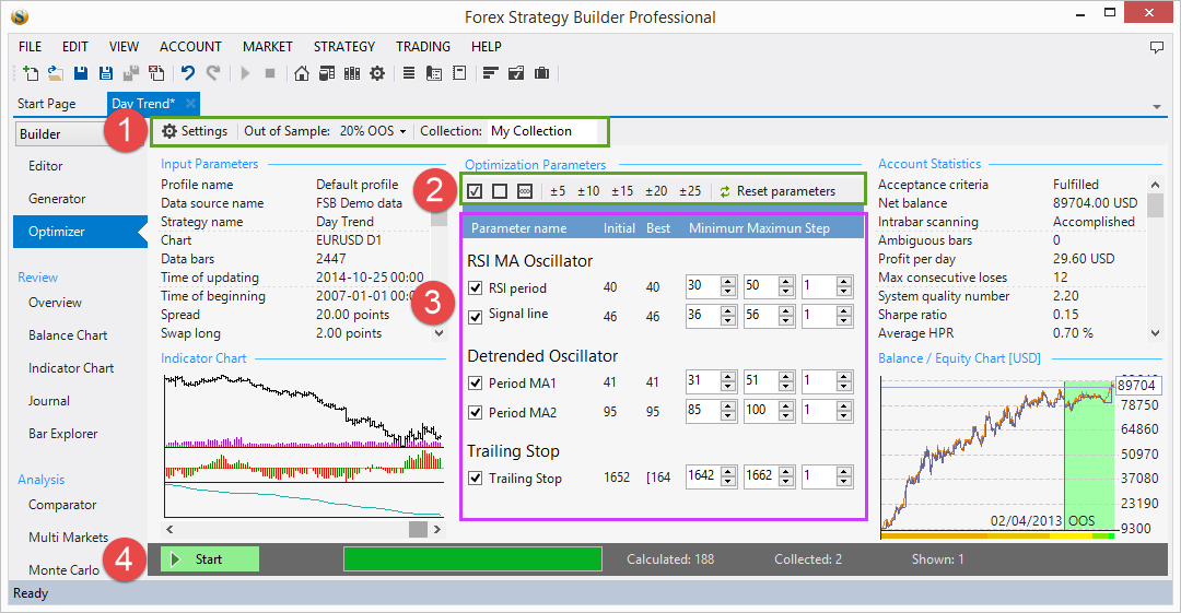 Forex Strategy Optimizer